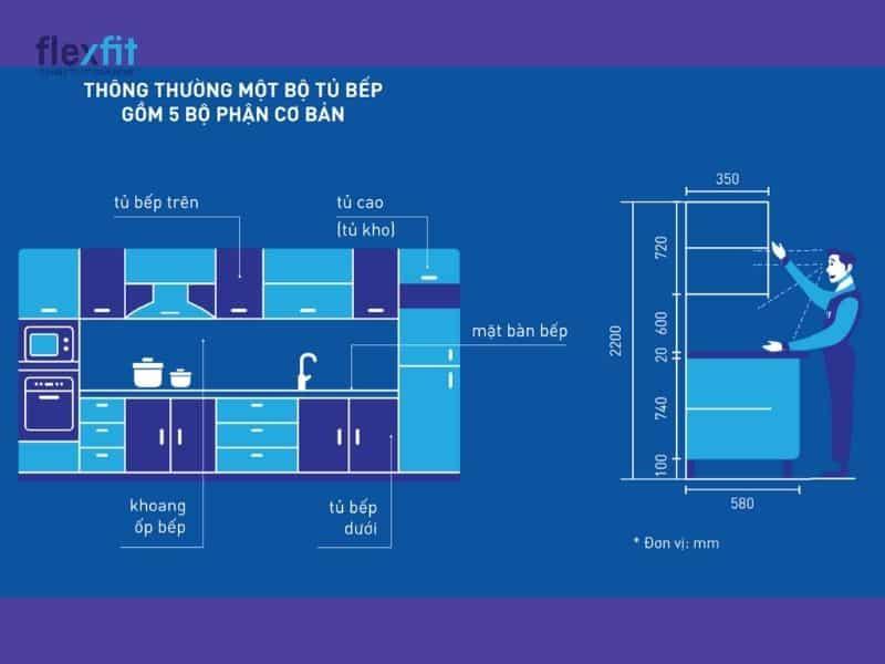 Kích thước tiêu chuẩn của tủ bếp chữ L theo Flexfit