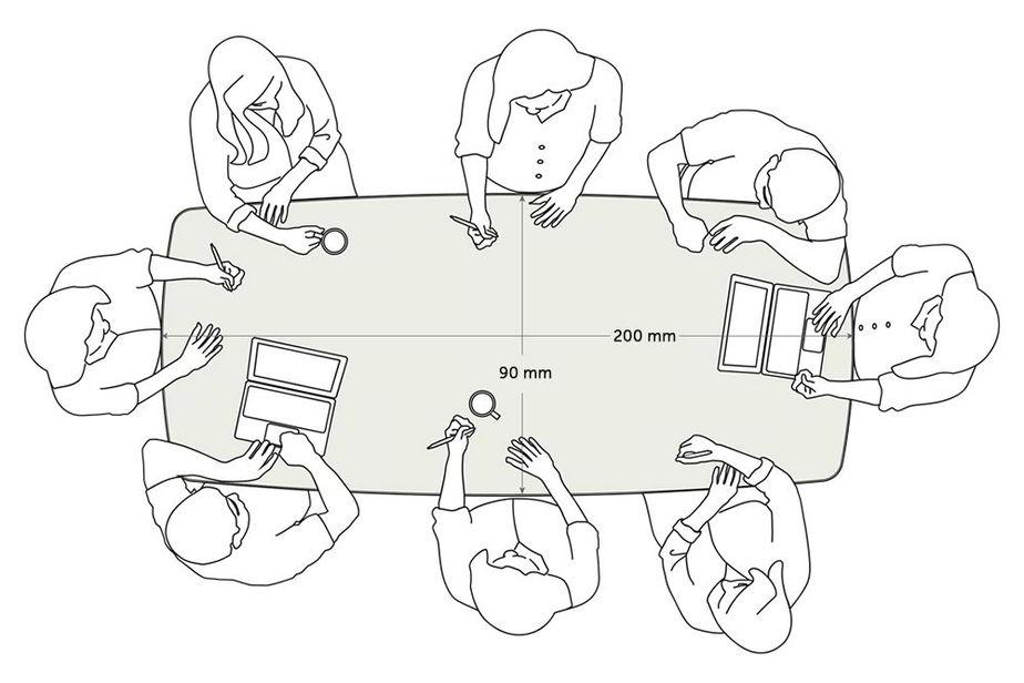 Bàn họp có kích thước đa dạng phụ thuộc vào không gian và số lượng thành viên.