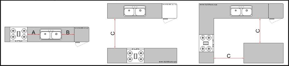 Các kích thước lối đi trong phòng bếp