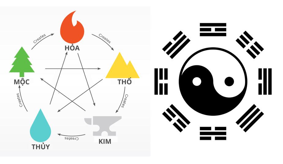 Theo thuyết ngũ hành và quy luật vận động của vạn vật, mệnh Thổ đóng vai trò trung tâm